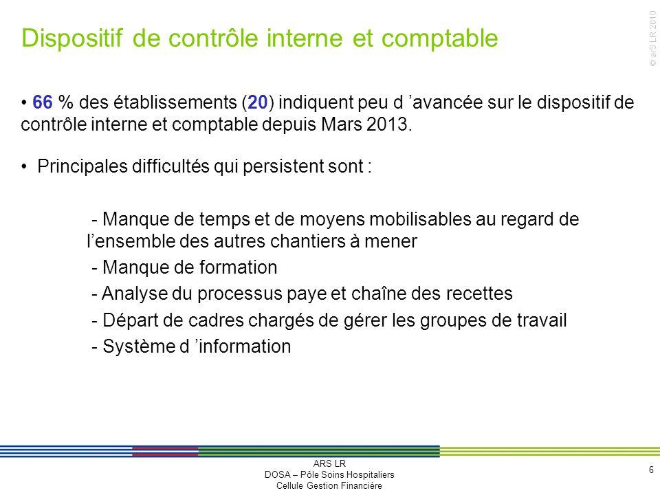 © arS LR 2010 Dispositif de contrôle interne et comptable 6 66 % des établissements (20) indiquent peu d avancée sur le dispositif de contrôle interne