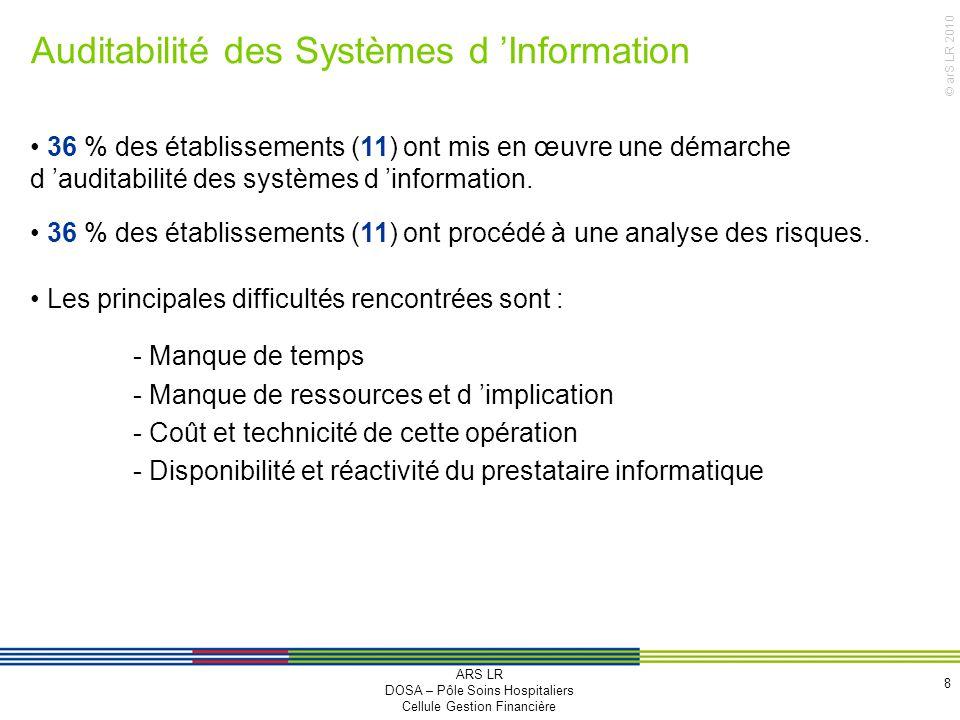 © arS LR 2010 Auditabilité des Systèmes d Information 8 36 % des établissements (11) ont mis en œuvre une démarche d auditabilité des systèmes d infor