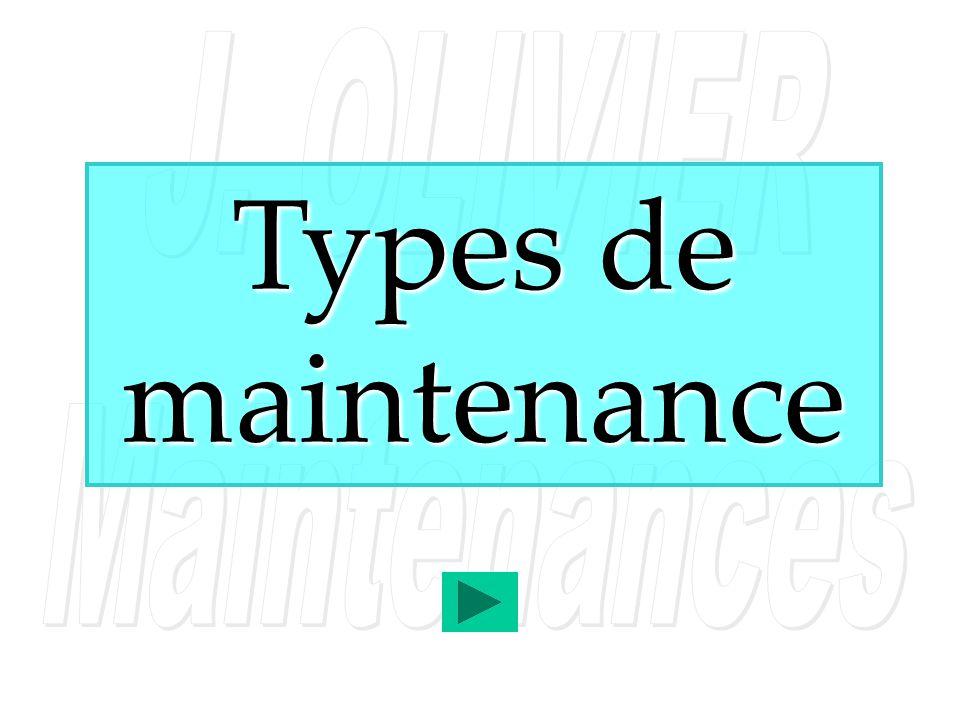 Types de maintenance