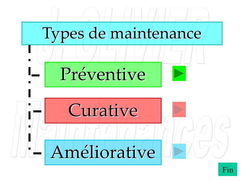 Préventive Curative Améliorative Fin