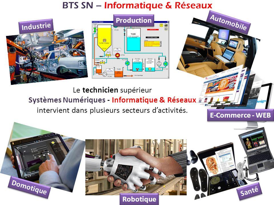 BTS SN – Informatique & Réseaux Production Automobile Industrie Domotique Robotique Santé E-Commerce - WEB Le technicien supérieur Systèmes Numériques