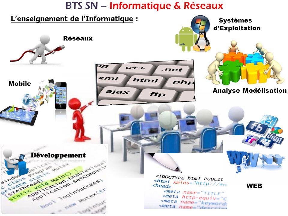BTS SN – Informatique & Réseaux Lenseignement de lInformatique : Analyse Modélisation Systèmes dExploitation Réseaux WEB Mobile