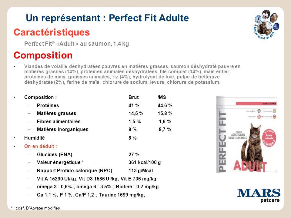 Un représentant : Perfect Fit Adulte Caractéristiques Perfect Fit ® «Adult » au saumon, 1,4 kg Composition Viandes de volaille déshydratées pauvres en matières grasses, saumon déshydraté pauvre en matières grasses (14%), protéines animales déshydratées, blé complet (14%), maïs entier, protéines de maïs, graisses animales, riz (4%), hydrolysat de foie, pulpe de betterave déshydratée (2%), farine de maïs, chlorure de sodium, levure, chlorure de potassium.