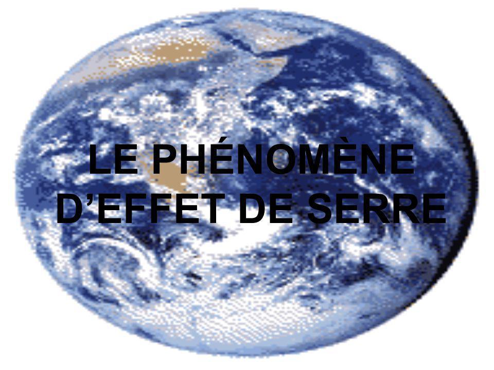 LE PHÉNOMÈNE DEFFET DE SERRE