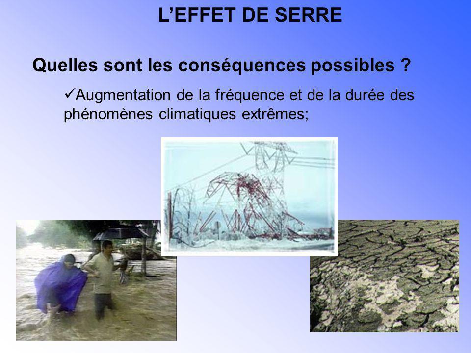 Quelles sont les conséquences possibles ? LEFFET DE SERRE Augmentation de la fréquence et de la durée des phénomènes climatiques extrêmes;