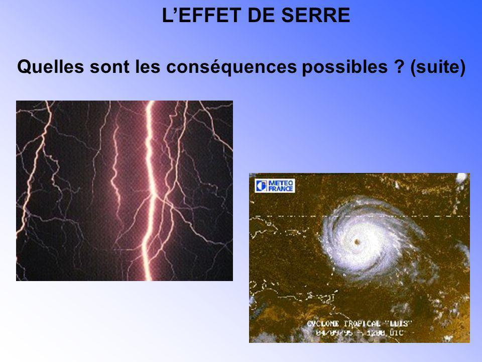 Quelles sont les conséquences possibles ? (suite) LEFFET DE SERRE