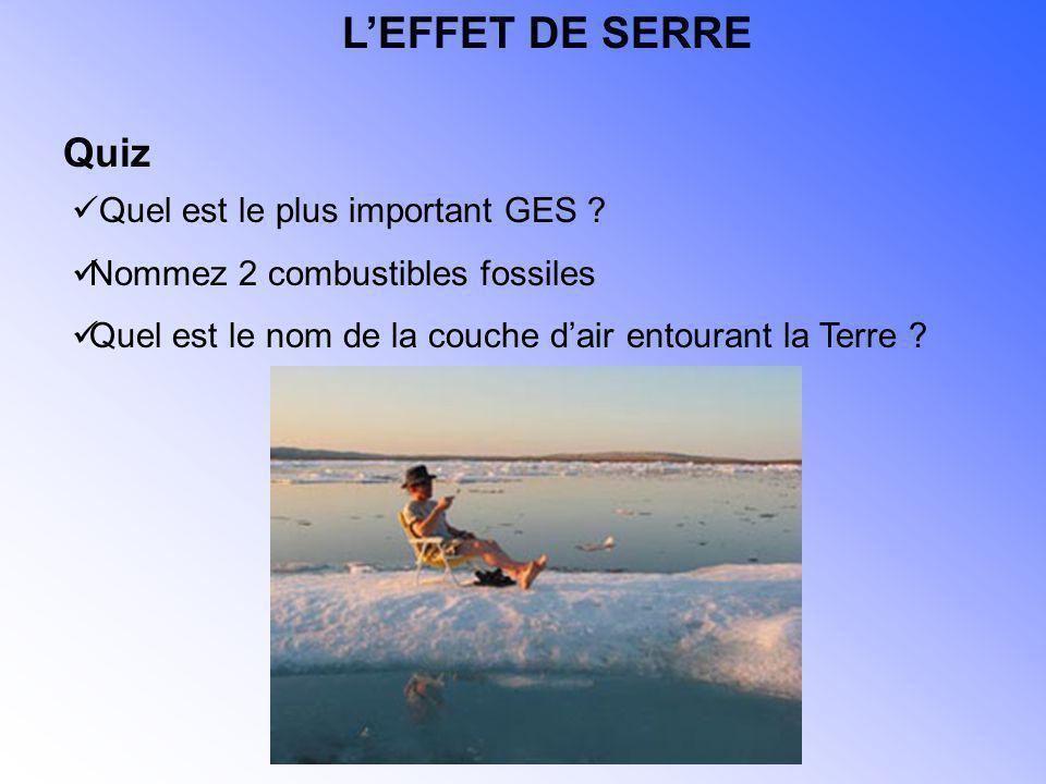 Quiz Quel est le plus important GES ? Nommez 2 combustibles fossiles Quel est le nom de la couche dair entourant la Terre ? LEFFET DE SERRE