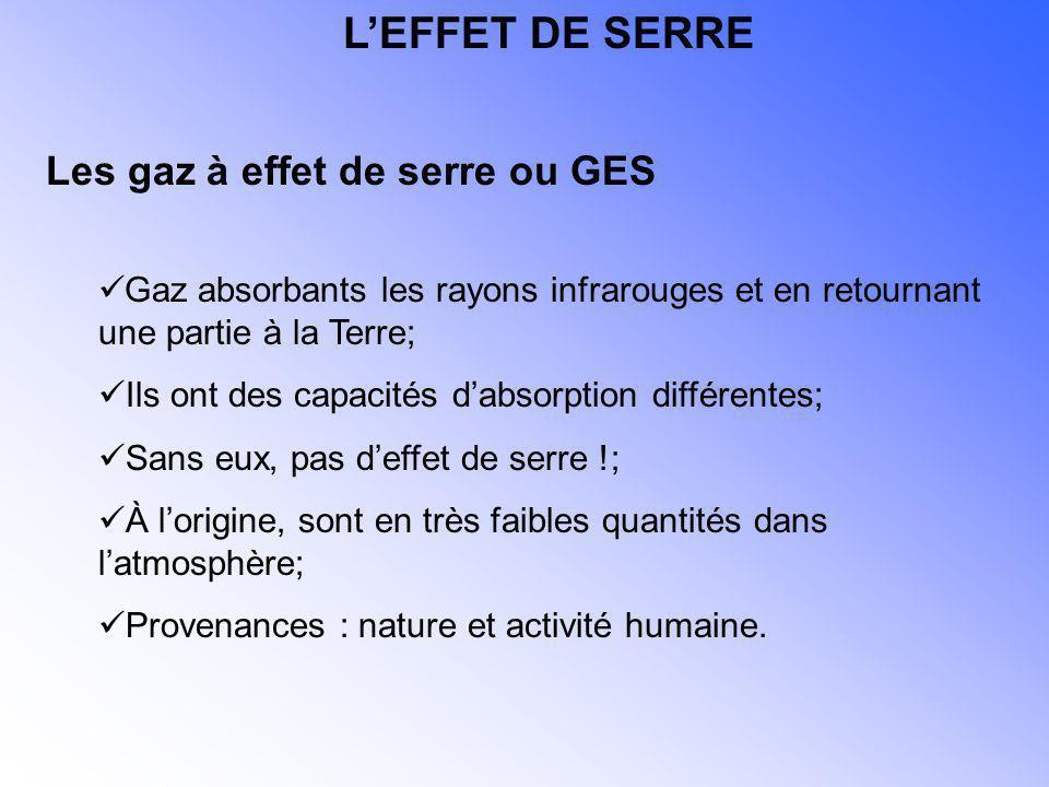 Les gaz à effet de serre ou GES Gaz absorbants les rayons infrarouges et en retournant une partie à la Terre; Ils ont des capacités dabsorption différ