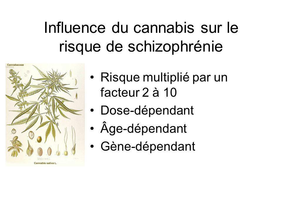 Interaction prise de cannabis dans ladolescence - génotype COMT dans le risque de schizophrénie à lâge adulte (Caspi et al., 2005)