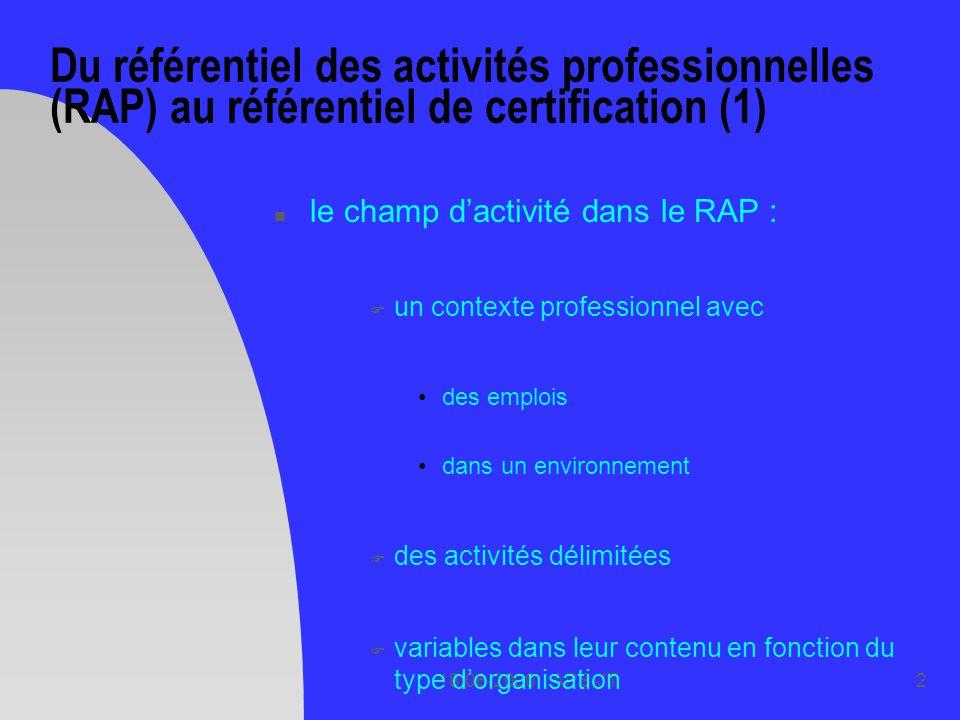 18/06-2000 APS-JT2 Du référentiel des activités professionnelles (RAP) au référentiel de certification (1) n le champ dactivité dans le RAP : F un con