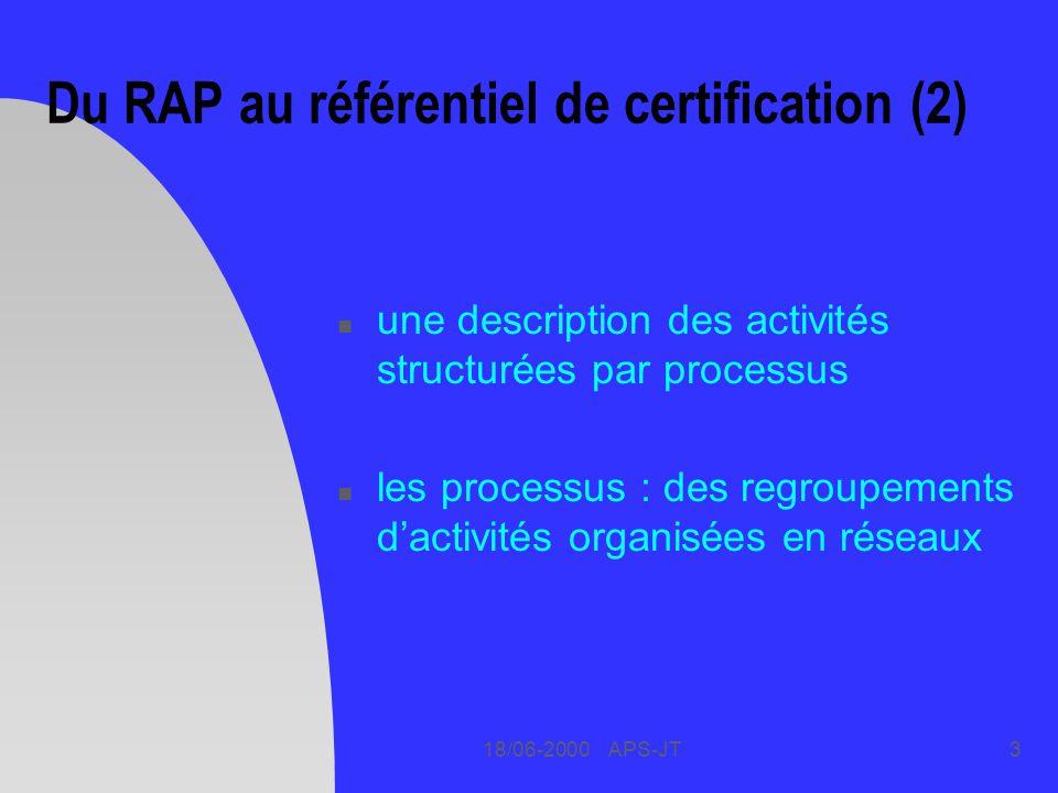 18/06-2000 APS-JT3 Du RAP au référentiel de certification (2) n une description des activités structurées par processus n les processus : des regroupements dactivités organisées en réseaux