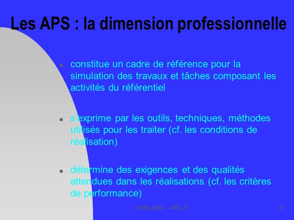 18/06-2000 APS-JT9 Les APS : la dimension professionnelle n constitue un cadre de référence pour la simulation des travaux et tâches composant les activités du référentiel n sexprime par les outils, techniques, méthodes utilisés pour les traiter (cf.