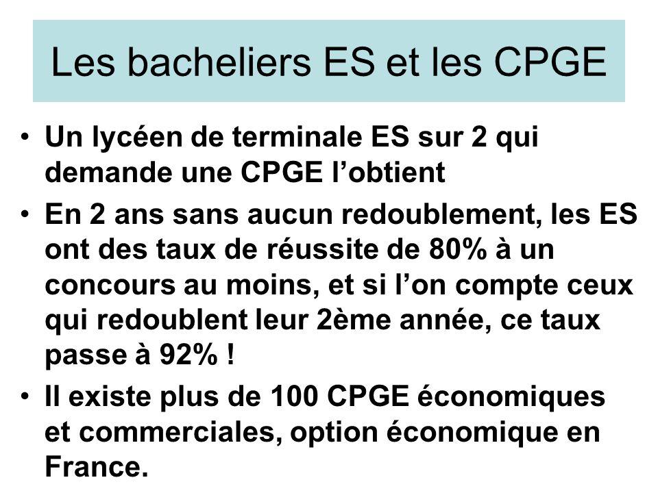 Les bacheliers ES et les CPGE Un lycéen de terminale ES sur 2 qui demande une CPGE lobtient En 2 ans sans aucun redoublement, les ES ont des taux de r