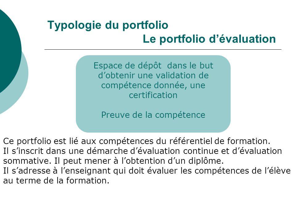 Typologie du portfolio Le portfolio dévaluation Espace de dépôt dans le but dobtenir une validation de compétence donnée, une certification Preuve de