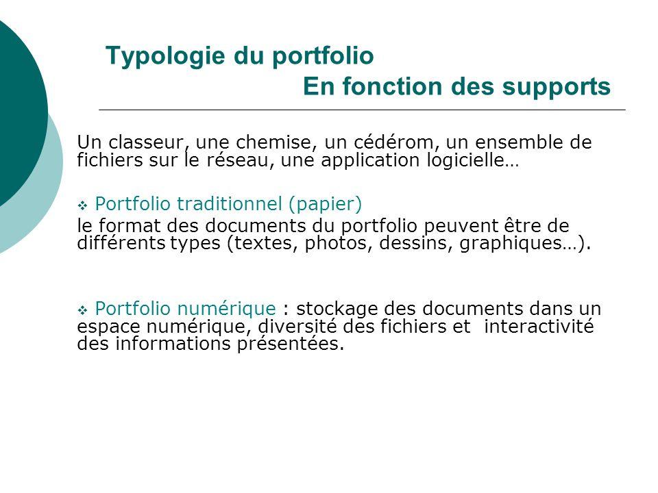 Un classeur, une chemise, un cédérom, un ensemble de fichiers sur le réseau, une application logicielle… Portfolio traditionnel (papier) le format des