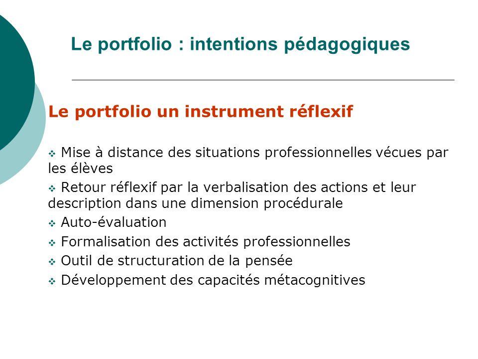 Le portfolio : intentions pédagogiques Le portfolio un instrument réflexif Mise à distance des situations professionnelles vécues par les élèves Retou