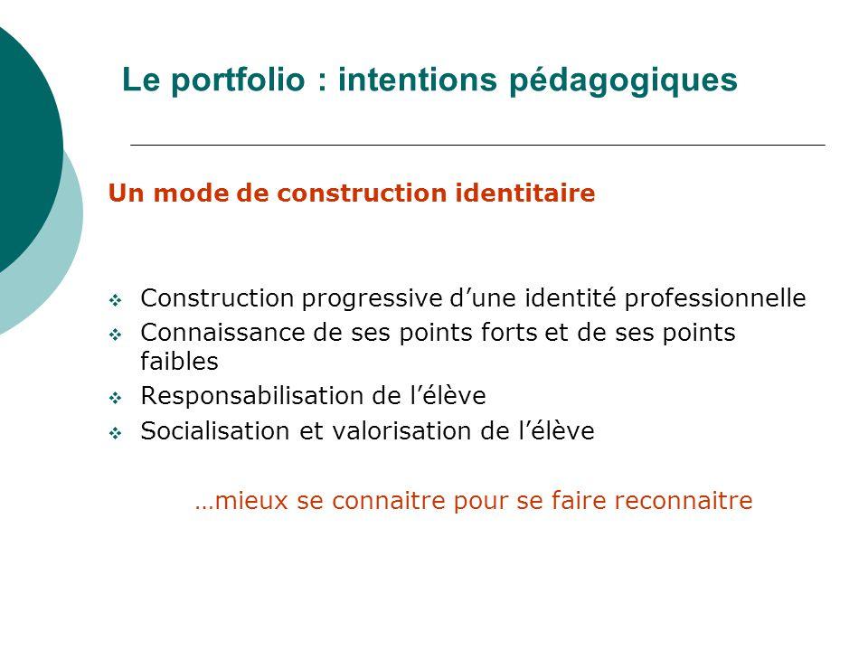 Un mode de construction identitaire Construction progressive dune identité professionnelle Connaissance de ses points forts et de ses points faibles R