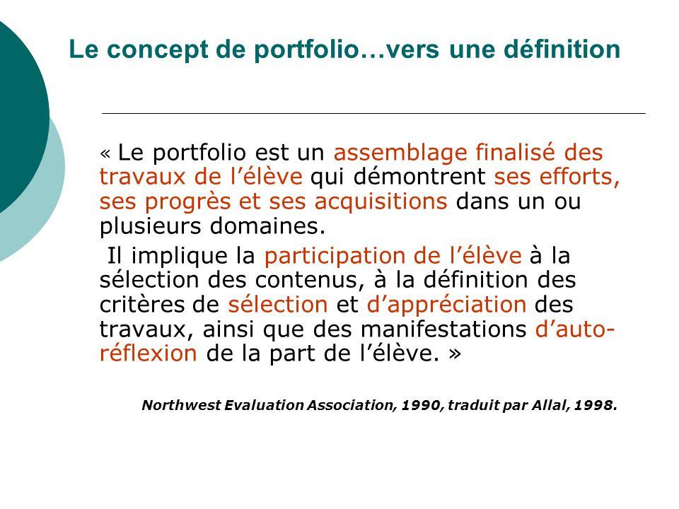 « Le portfolio est un assemblage finalisé des travaux de lélève qui démontrent ses efforts, ses progrès et ses acquisitions dans un ou plusieurs domai