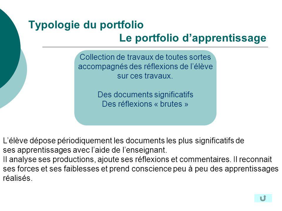 Typologie du portfolio Le portfolio dapprentissage Collection de travaux de toutes sortes accompagnés des réflexions de lélève sur ces travaux. Des do