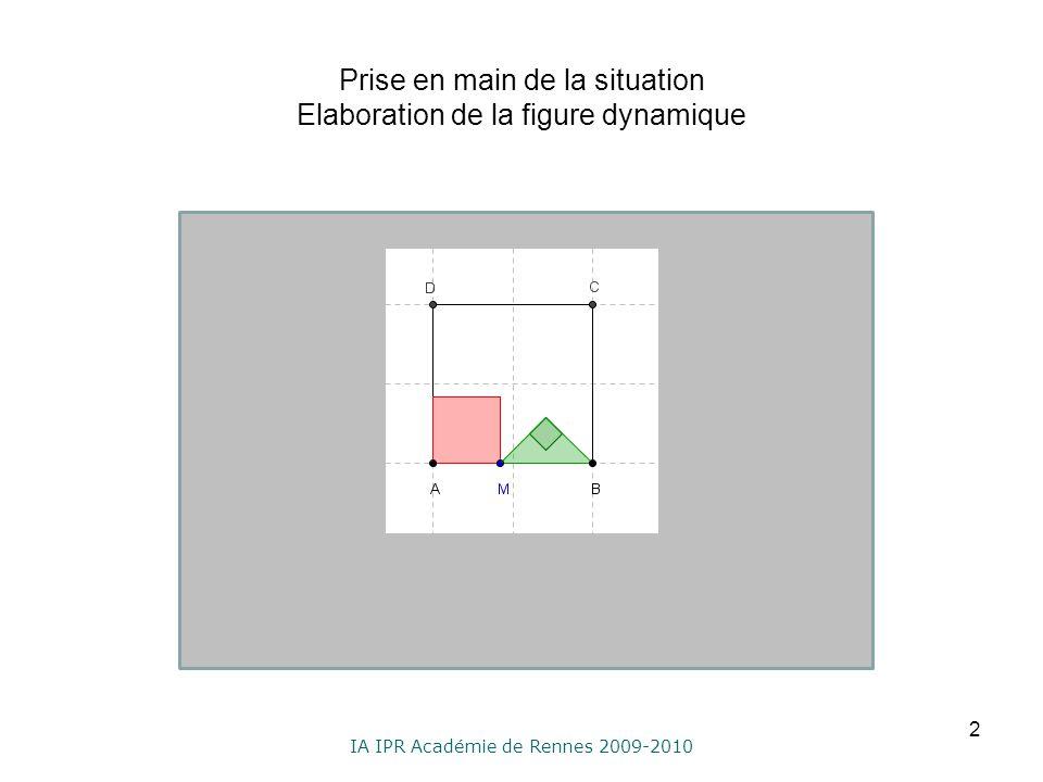 IA IPR Académie de Rennes 2009-2010 Prise en main de la situation Elaboration de la figure dynamique 2