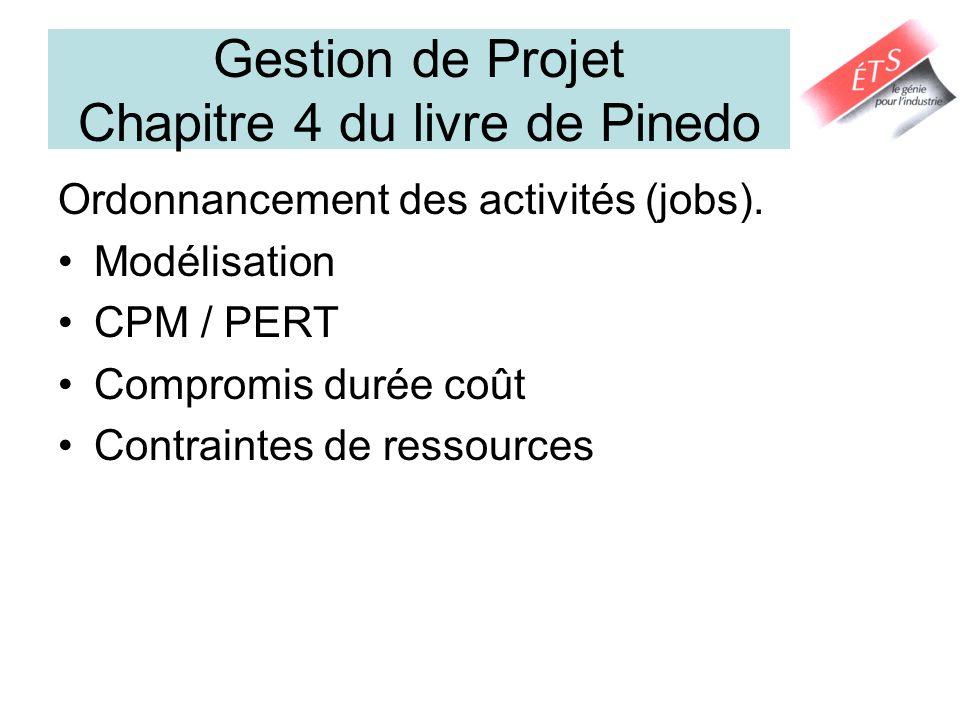 4.1.Introduction Quand utilise-t-on la gestion de projet.
