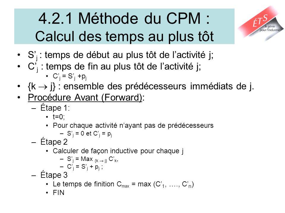 4.4.3 Modèles mathématiques: Compromis durée-coût Formulation Mathématique : Modèle de programmation linéaire (voir p.