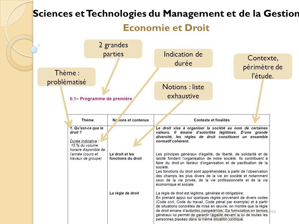 Sciences et Technologies du Management et de la Gestion Economie et Droit 2 grandes parties Thème : problématisé Indication de durée Notions : liste e