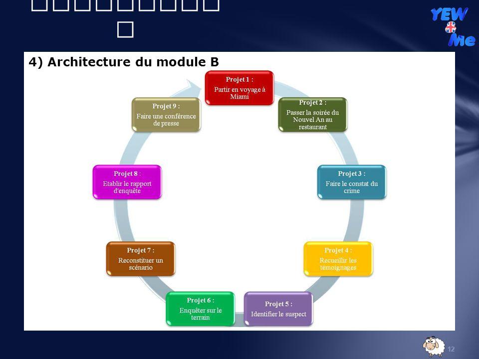 12 4) Architecture du module B II ) Volet didactiqu e