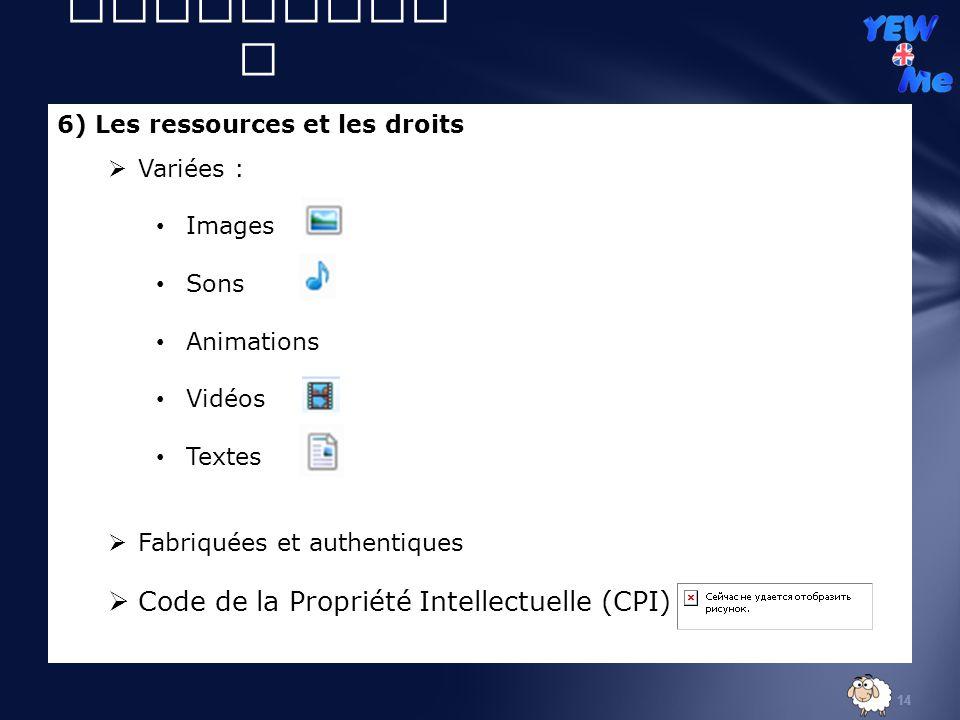 14 6) Les ressources et les droits II ) Volet didactiqu e Variées : Images Sons Animations Vidéos Textes Fabriquées et authentiques Code de la Propriété Intellectuelle (CPI)