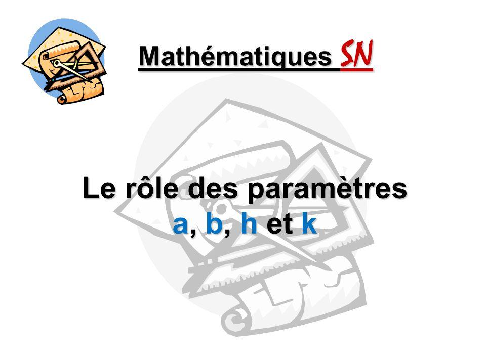 Paramètre « a » Mathématiques SN - Le rôle des paramètres a, b, h, k - Valeur : Dilatation ou contraction Valeur : Dilatation ou contraction VERTICALE VERTICALE Signe : Réflexion par rapport à Signe : Réflexion par rapport à laxe des « x » laxe des « x » Exemples : a = 1