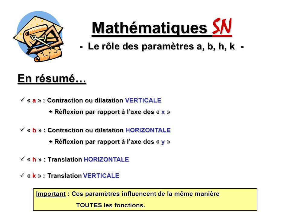 En résumé… Mathématiques SN - Le rôle des paramètres a, b, h, k - « a » : Contraction ou dilatation VERTICALE « a » : Contraction ou dilatation VERTIC