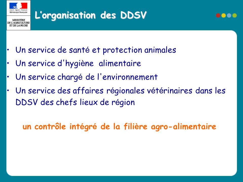 7/45 Le Service de Santé et Protection Animales Surveiller la santé des animaux et leurs conditions de production.