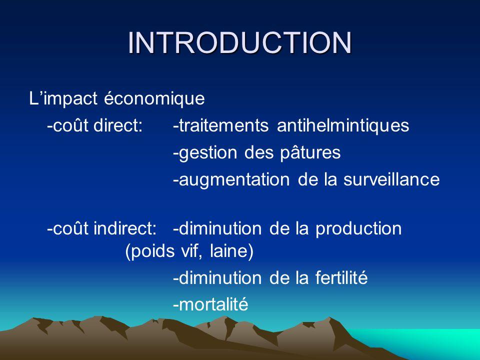 INTRODUCTION Limpact économique -coût direct:-traitements antihelmintiques -gestion des pâtures -augmentation de la surveillance -coût indirect:-dimin