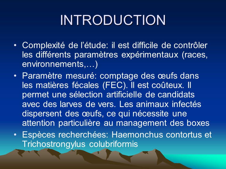 INTRODUCTION Complexité de létude: il est difficile de contrôler les différents paramètres expérimentaux (races, environnements,…) Paramètre mesuré: c