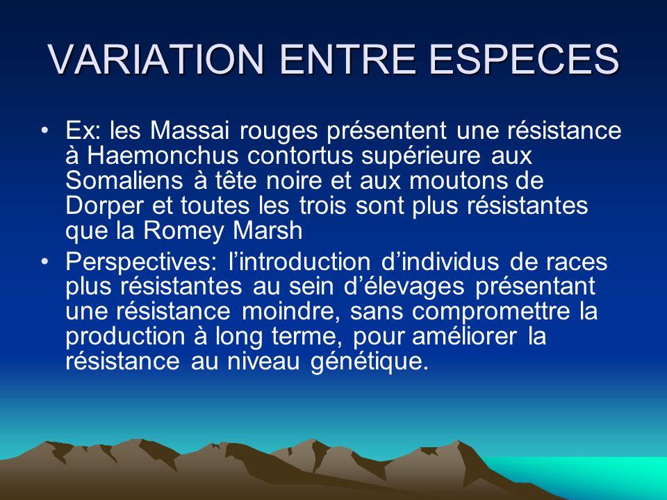 VARIATION ENTRE ESPECES Ex: les Massai rouges présentent une résistance à Haemonchus contortus supérieure aux Somaliens à tête noire et aux moutons de