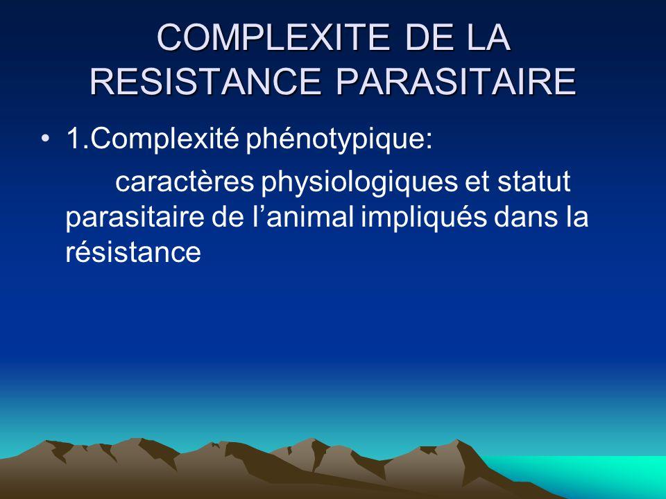 COMPLEXITE DE LA RESISTANCE PARASITAIRE 1.Complexité phénotypique: caractères physiologiques et statut parasitaire de lanimal impliqués dans la résist