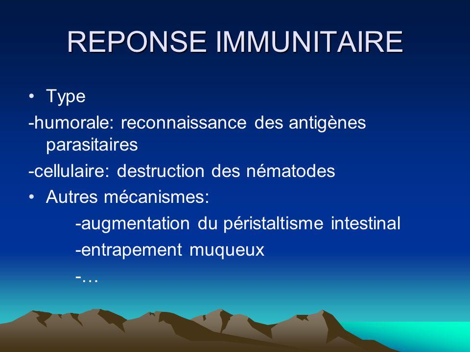 REPONSE IMMUNITAIRE Type -humorale: reconnaissance des antigènes parasitaires -cellulaire: destruction des nématodes Autres mécanismes: -augmentation