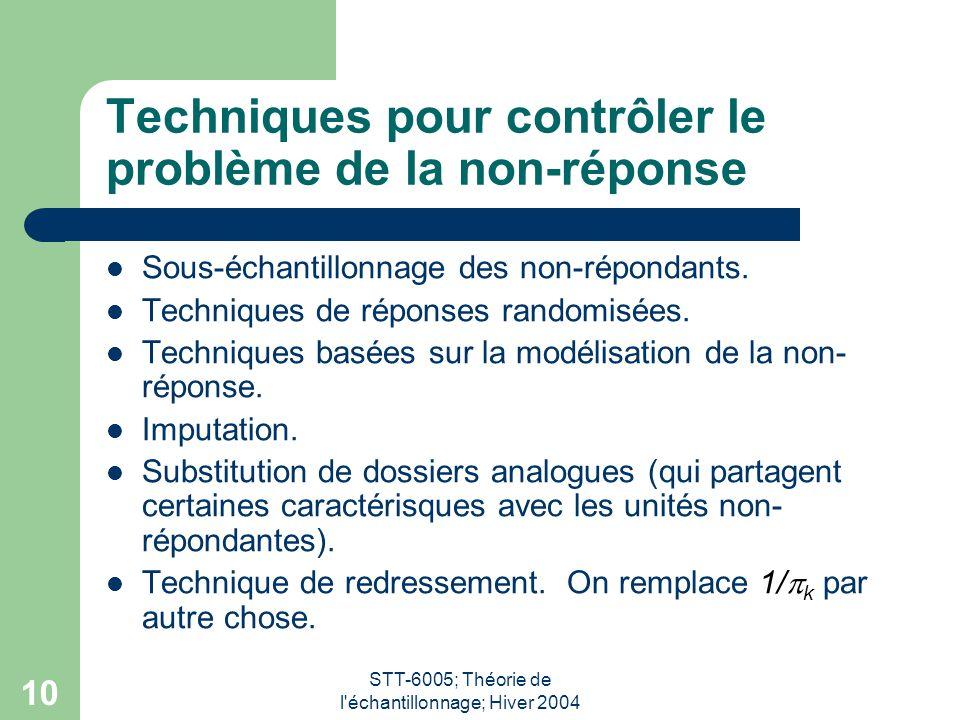 STT-6005; Théorie de l'échantillonnage; Hiver 2004 10 Techniques pour contrôler le problème de la non-réponse Sous-échantillonnage des non-répondants.