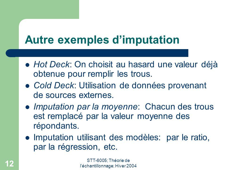 STT-6005; Théorie de l'échantillonnage; Hiver 2004 12 Autre exemples dimputation Hot Deck: On choisit au hasard une valeur déjà obtenue pour remplir l