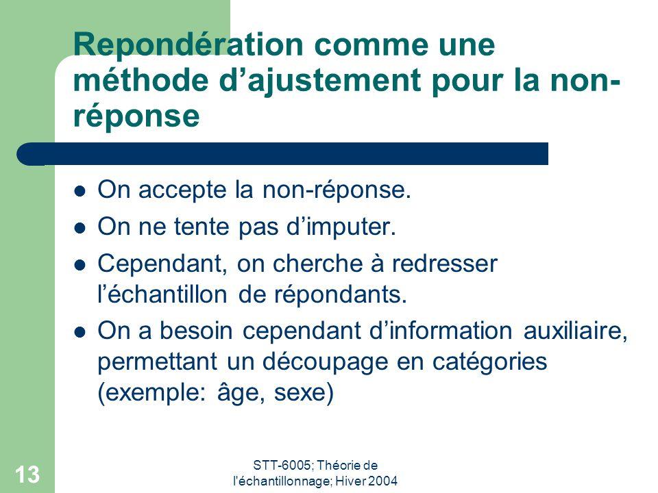 STT-6005; Théorie de l'échantillonnage; Hiver 2004 13 Repondération comme une méthode dajustement pour la non- réponse On accepte la non-réponse. On n