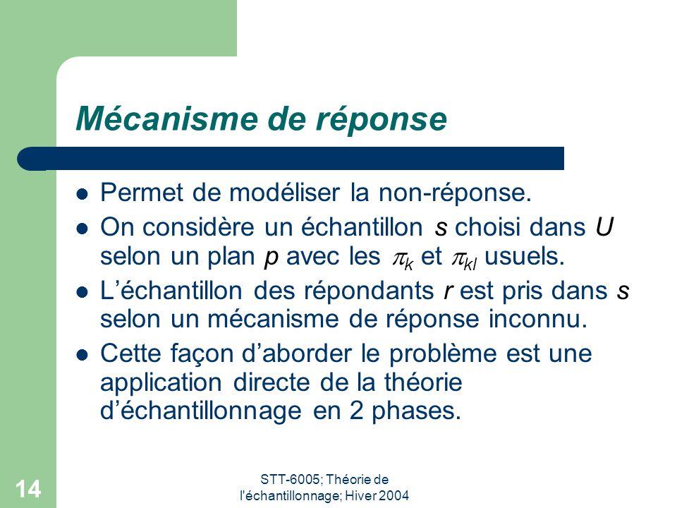 STT-6005; Théorie de l'échantillonnage; Hiver 2004 14 Mécanisme de réponse Permet de modéliser la non-réponse. On considère un échantillon s choisi da