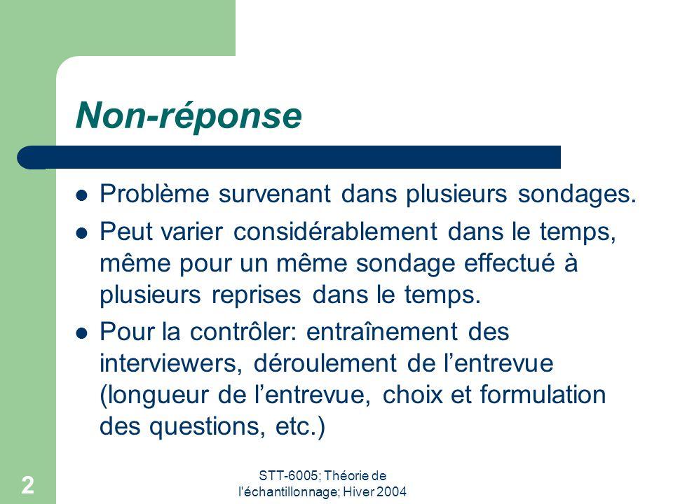 STT-6005; Théorie de l'échantillonnage; Hiver 2004 2 Non-réponse Problème survenant dans plusieurs sondages. Peut varier considérablement dans le temp
