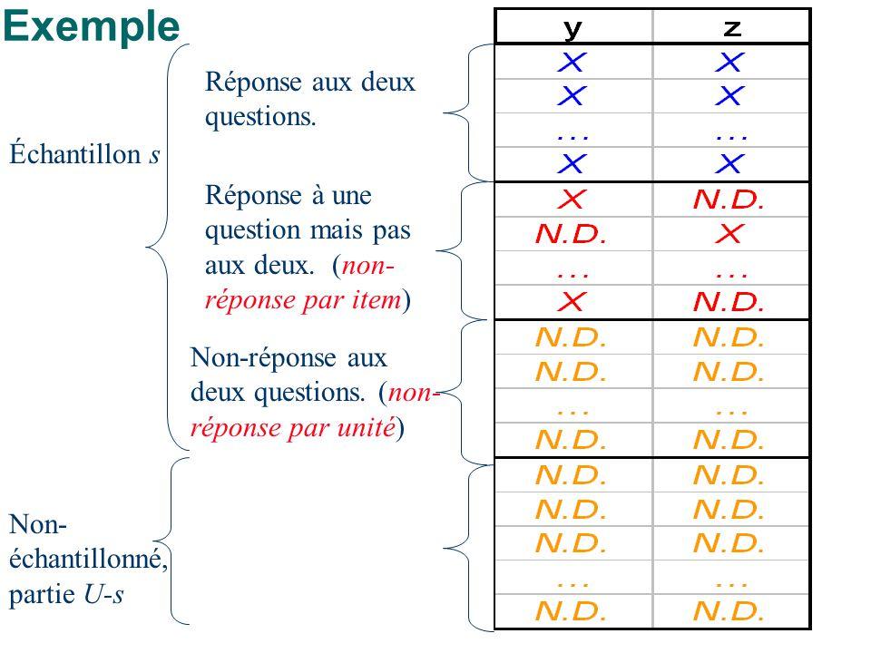 Exemple Échantillon s Non- échantillonné, partie U-s Réponse aux deux questions. Réponse à une question mais pas aux deux. (non- réponse par item) Non
