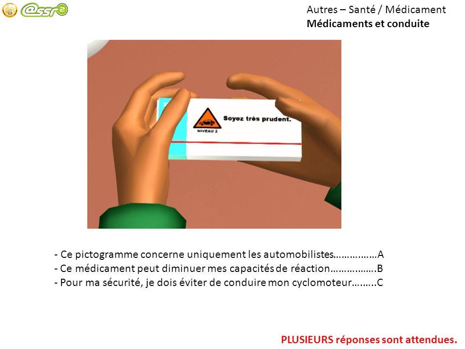 Autres – Santé / Médicament Médicaments et conduite - Ce pictogramme concerne uniquement les automobilistes……….……A - Ce médicament peut diminuer mes c