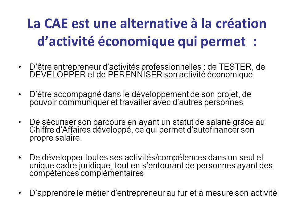 La CAE est une alternative à la création dactivité économique qui permet : Dêtre entrepreneur dactivités professionnelles : de TESTER, de DEVELOPPER e