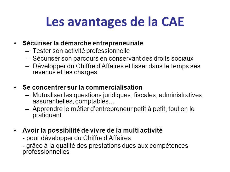 Les avantages de la CAE Sécuriser la démarche entrepreneuriale –Tester son activité professionnelle –Sécuriser son parcours en conservant des droits s