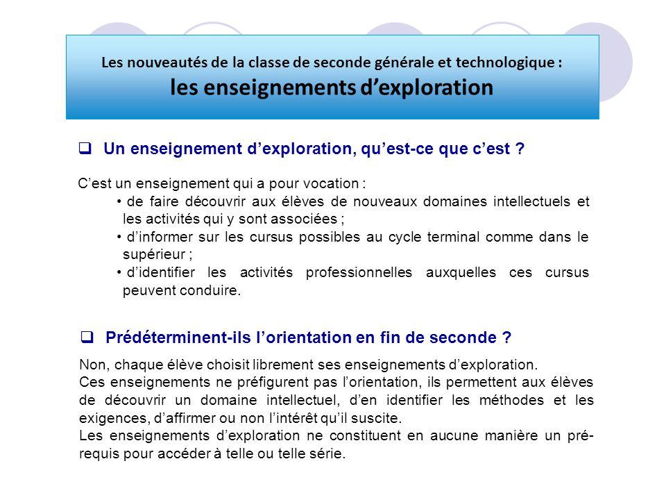 Les nouveautés de la classe de seconde générale et technologique : les enseignements dexploration Un enseignement dexploration, quest-ce que cest ? Ce