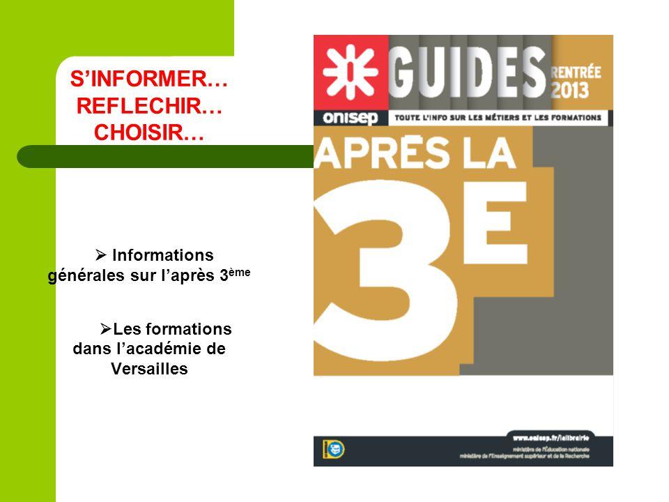SINFORMER… REFLECHIR… CHOISIR… Informations générales sur laprès 3 ème Les formations dans lacadémie de Versailles