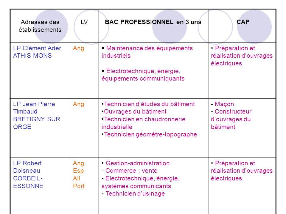 Adresses des établissements LVBAC PROFESSIONNEL en 3 ans CAP LP Clément Ader ATHIS MONS Ang Maintenance des équipements industriels Electrotechnique,