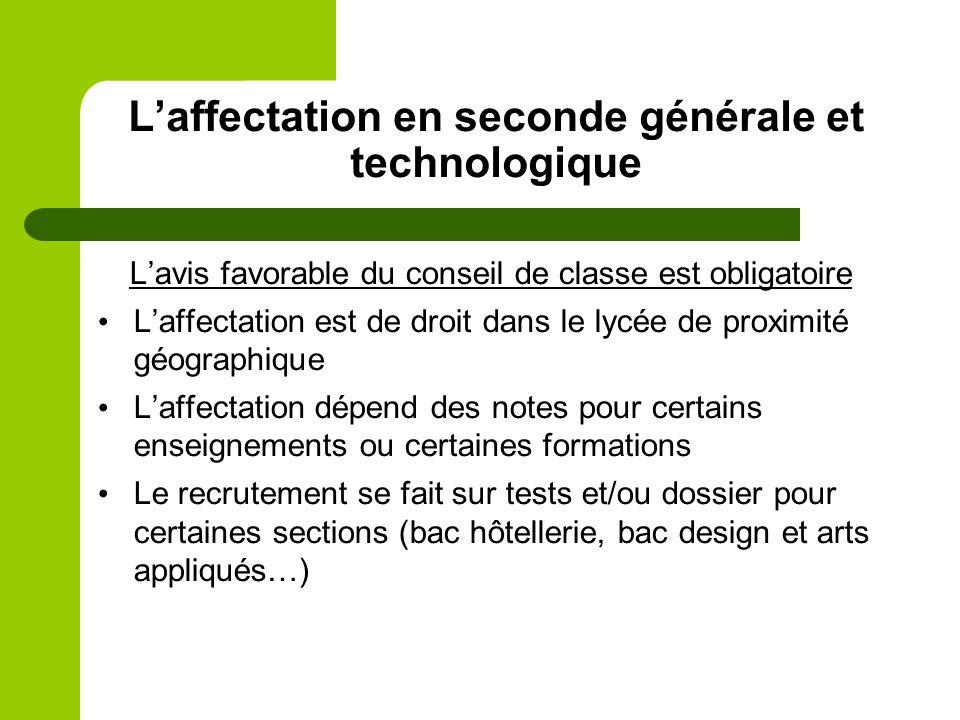 Laffectation en seconde générale et technologique Lavis favorable du conseil de classe est obligatoire Laffectation est de droit dans le lycée de prox